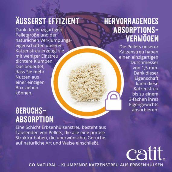 Go Natural Pea Husk - äusserst effizient, hervorragendes absorptionsvermögen, Geruchsabsorption